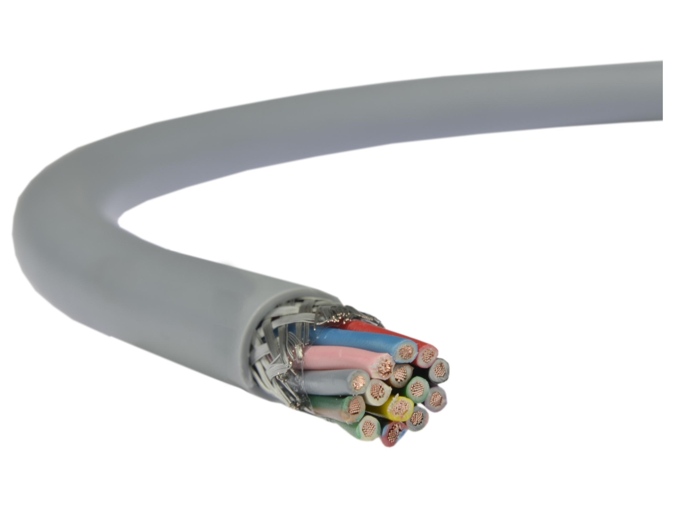 Kábel na riadenie kábla v obrazovke Liycy 14x0,5
