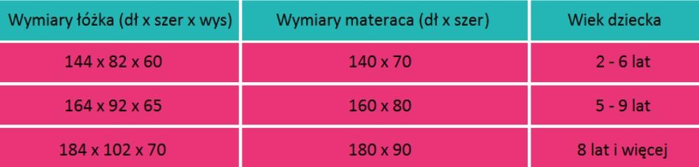 Łóżeczko BellaLuni 140/70 wenge, materac szuflada Bohater brak