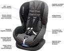 MAXI COSI PRIORI SPS - fotelik samochodowy 9-18 kg Seria PRIORI SPS