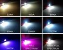 Dioda POWER LED 5W BRIDGELUX Full Spectrum PCB Rozmiar soczewki Pozostałe