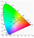 Sylvania Świetlówka Grolux T5 24W 549mm Temperatura barwowa 8500 K