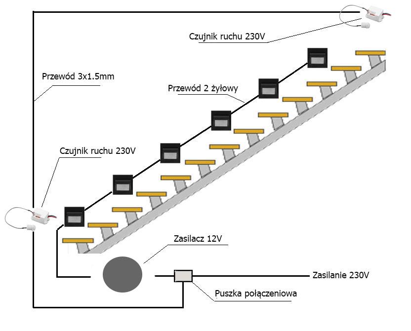 Zestaw Oświetlenie Schodowe Led X 9 Zasilacz 15w