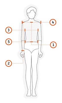 Kobieta - instrukcja jak mierzyć