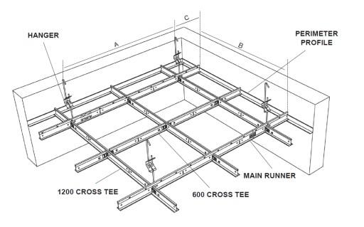 Sufit Podwieszany Typu Armstrong Konstrukcja 6959811198 Allegro Pl